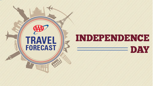 AAA Independence Day Travel Forecast