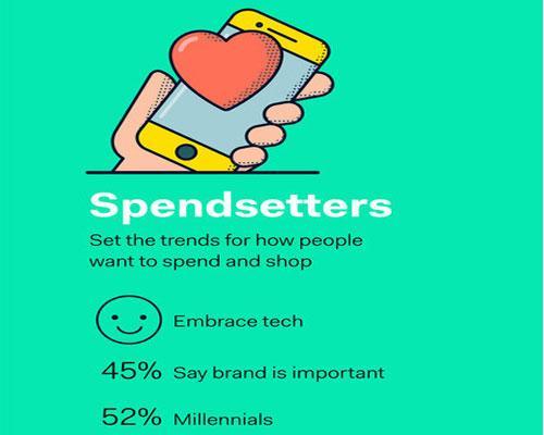 Adyen Spendsetters infographic