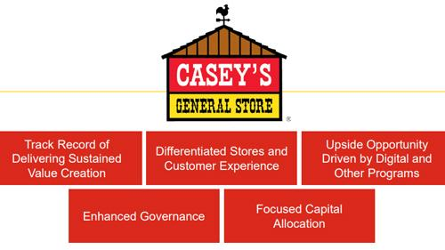 Casey's Value Creation Plan