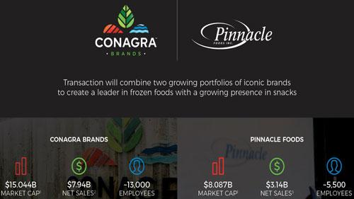 Conagra Brands & Pinnacle Foods transaction benefits