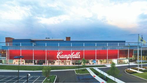 Campbell's headquarters