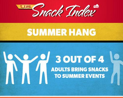 Frito-Lay Details Summer Snacking Occasions | Convenience