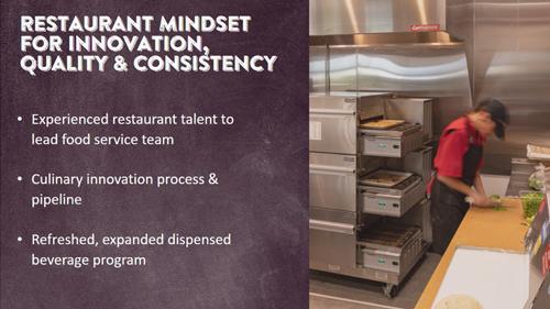 Casey's restaurant strategy
