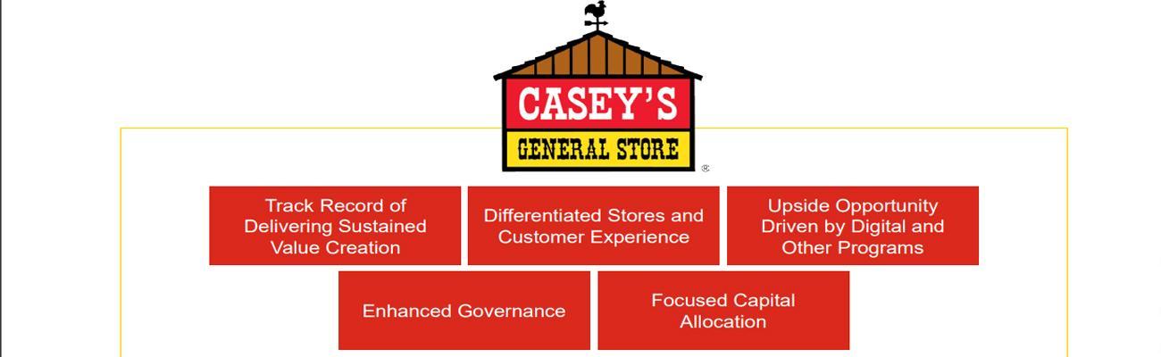 Casey's Value Creation Plan
