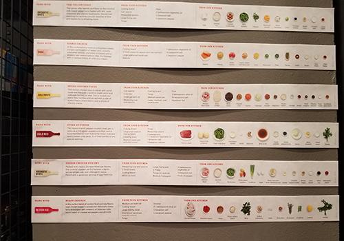 The wine pairing chart recommends what goes best together