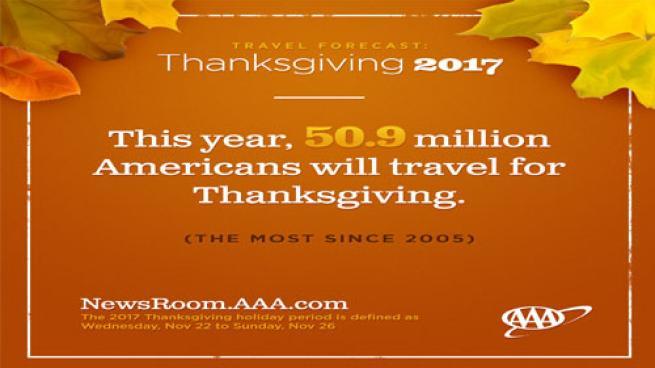 AAA Thanksgiving travel 2017