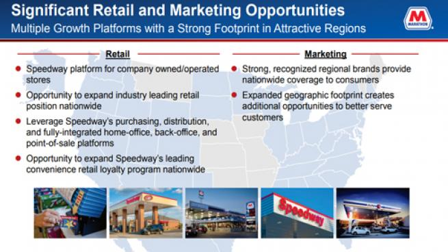 Marathon & Andeavor's combined retail footprint.