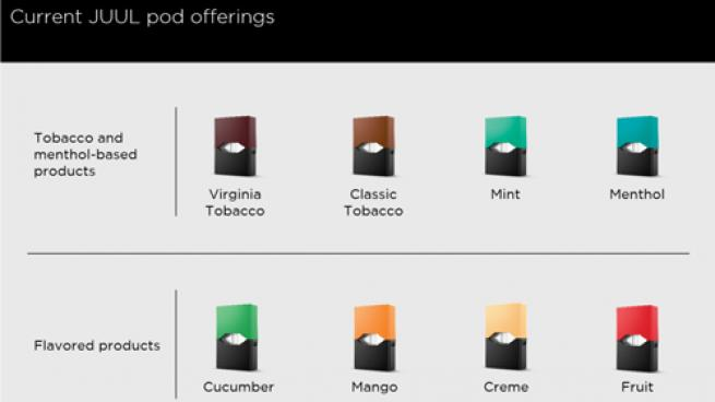 Juul pod products