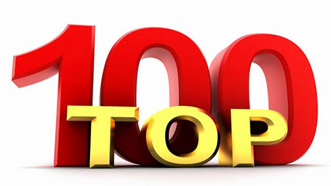 Top 100 | Convenience Store News