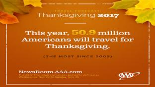 AAA Thanksgiving travel 2017