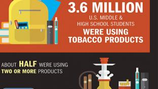 the 2017 National Youth Tobacco Survey by the CDC and FDA