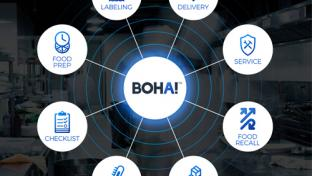 BOHA! Back-of-House Solution