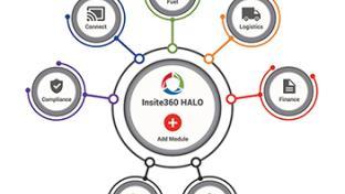 Insite360 HALO