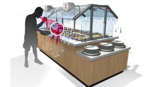 FoodSignPros' AirShield